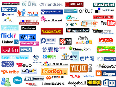 Popular Social Networking Websites